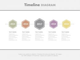 Five Staged Hexagons And Years Based Timeline Powerpoint Slides