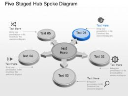 Five Staged Hub Spoke Diagram Powerpoint Template Slide
