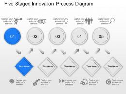 Five Staged Innovation Process Diagram Powerpoint Template Slide