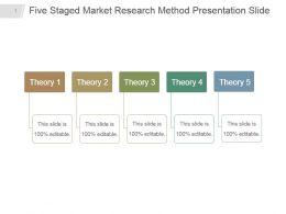 Five Staged Market Research Method Presentation Slide