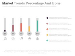 Five Staged Market Trends Percentage And Icons Powerpoint Slides