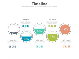 Five Staged Percentage Based Timeline Powerpoint Slides