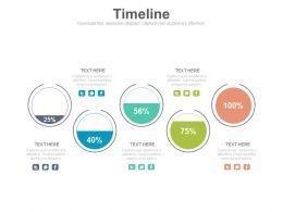 five_staged_percentage_based_timeline_powerpoint_slides_Slide01