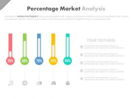 Five Staged Percentage Market Analysis Powerpoint Slides