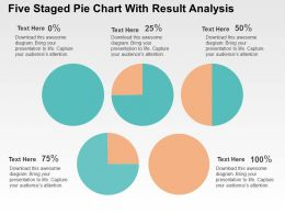 Five Staged Pie Chart With Result Analysis Powerpoint Slides