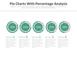 Five Staged Pie Charts With Percentage Analysis Powerpoint Slides