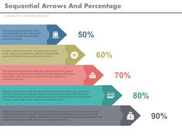 Five Staged Sequential Arrows And Percentage Powerpoint Slides