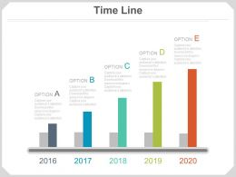 Five Staged Sequential Growth Timeline With Years Powerpoint Slides