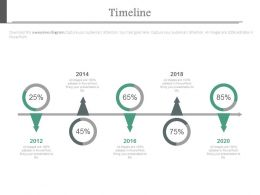 Five Staged Sequential Timeline With Percentage Powerpoint Slides