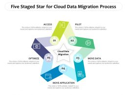 Five Staged Star For Cloud Data Migration Process
