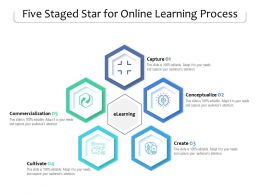 Five Staged Star For Online Learning Process
