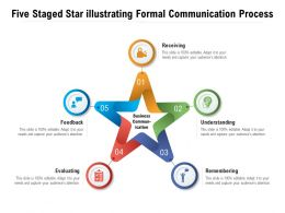 Five Staged Star Illustrating Formal Communication Process