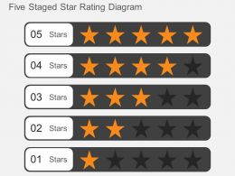 Five Staged Star Rating Diagram Flat Powerpoint Design