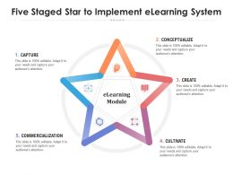 Five Staged Star To Implement Elearning System