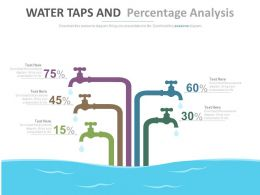 Five Staged Water Taps And Percentage Analysis Powerpoint Slides