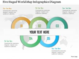 Five Staged World Map Infographics Diagram Powerpoint Template