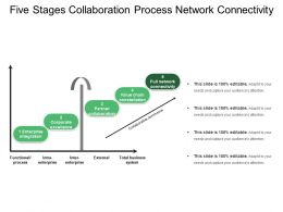 Five Stages Collaboration Process Network Connectivity