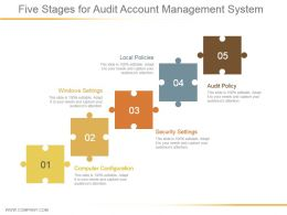 Five Stages For Audit Account Management System Powerpoint Slide Deck