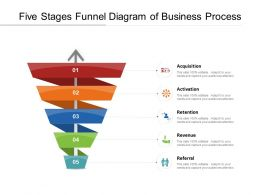Five Stages Funnel Diagram Of Business Process