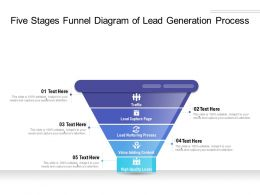 Five Stages Funnel Diagram Of Lead Generation Process