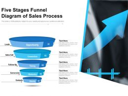 Five Stages Funnel Diagram Of Sales Process