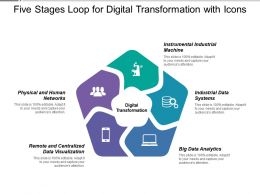 Five Stages Loop For Digital Transformation With Icons