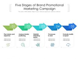 Five Stages Of Brand Promotional Marketing Campaign