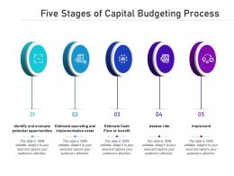 Five Stages Of Capital Budgeting Process