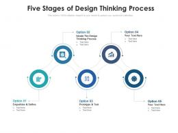 Five Stages Of Design Thinking Process