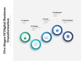 Five Stages Of Digital Business Transformation