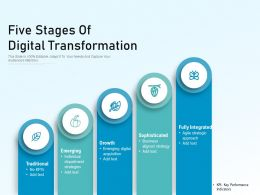 Five Stages Of Digital Transformation