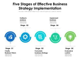 Five Stages Of Effective Business Strategy Implementation
