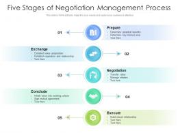 Five Stages Of Negotiation Management Process