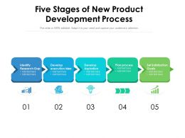 Five Stages Of New Product Development Process