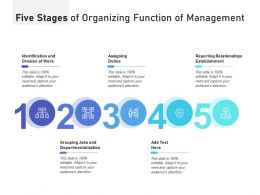 Five Stages Of Organizing Function Of Management