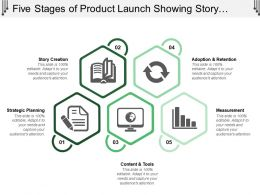 Five Stages Of Product Launch Showing Story Creation Adoption And Retention