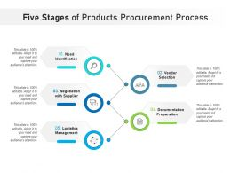 Five Stages Of Products Procurement Process