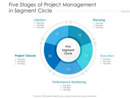 Five Stages Of Project Management In Segment Circle