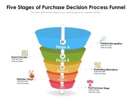 Five Stages Of Purchase Decision Process Funnel