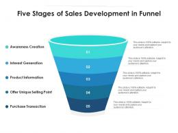 Five Stages Of Sales Development In Funnel