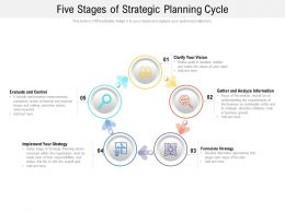 Five Stages Of Strategic Planning Cycle