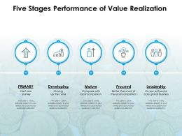 Five Stages Performance Of Value Realization