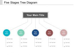 Five Stages Tree Diagram