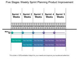 Five Stages Weekly Sprint Planning Product Improvement