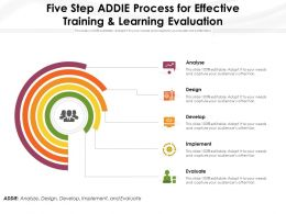 Five Step ADDIE Process For Effective Training And Learning Evaluation