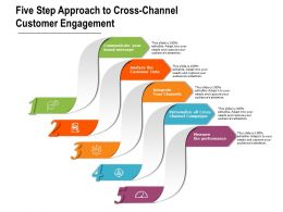 Five Step Approach To Cross Channel Customer Engagement