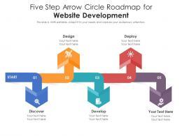 Five Step Arrow Circle Roadmap For Website Development