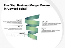 Five Step Business Merger Process In Upward Spiral