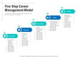 Five Step Career Management Model