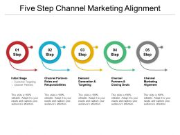 Five Step Channel Marketing Alignment